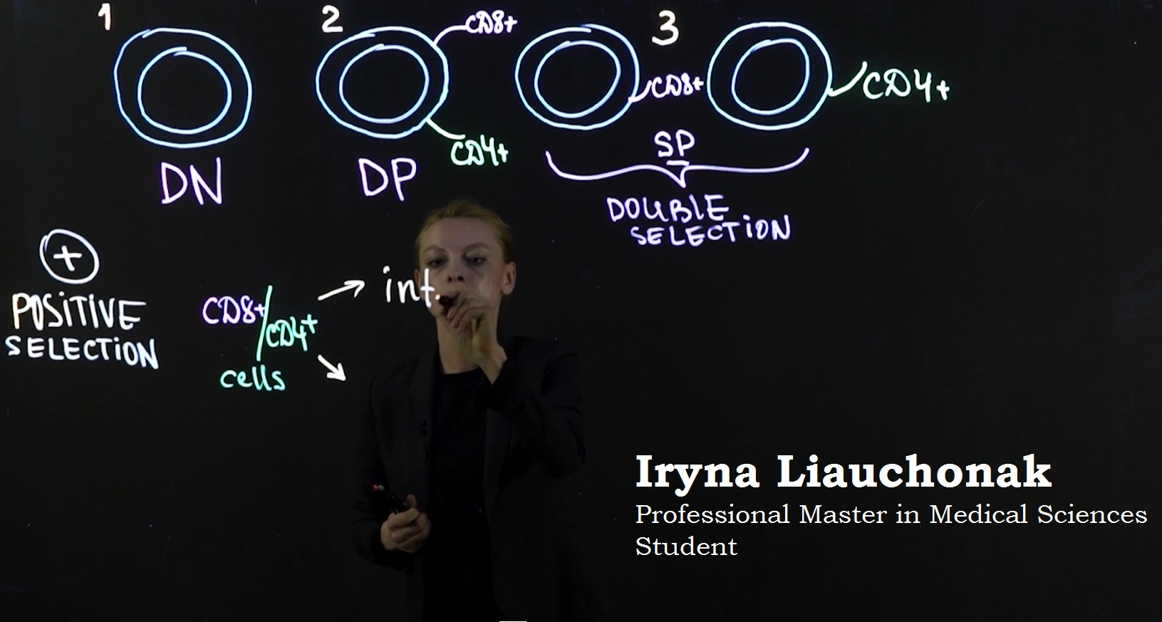 Video Title: Dr. Iryna Liauchonak