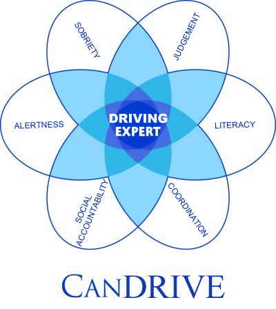 CanDrive