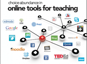 Choice abundance in online tools